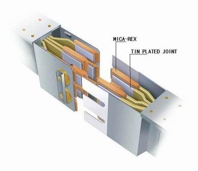 Соединительный узел коробчатого электрического кабеля